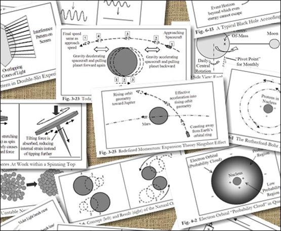 Final Theory Collage