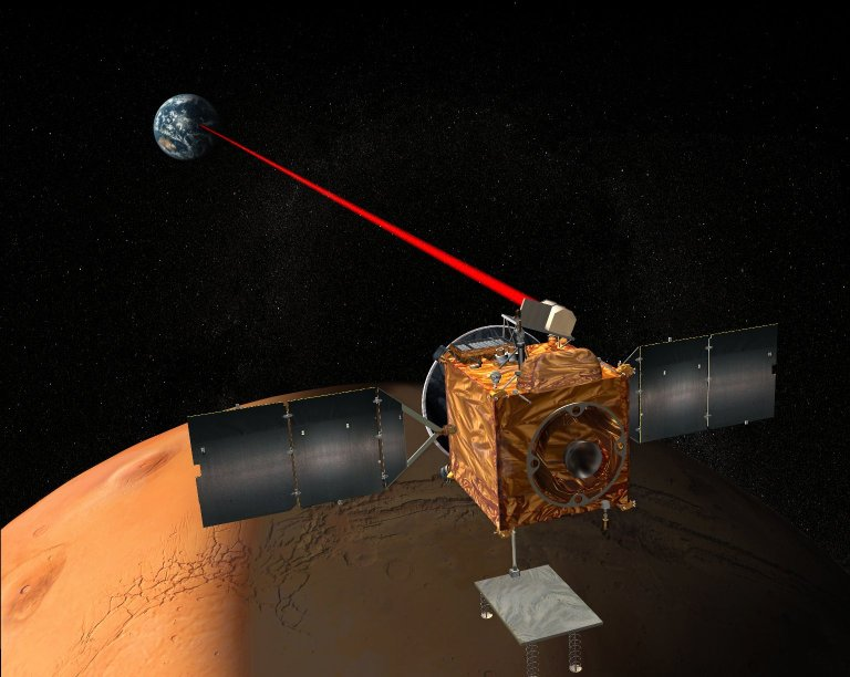 Laser light from Mars to Earth